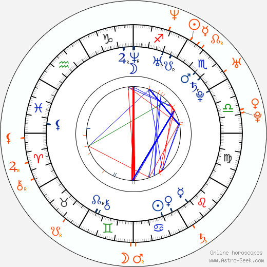 Horoscope Matching, Love compatibility: Serinda Swan and Jimmi Simpson