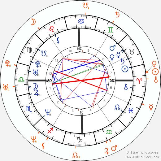 Horoscope Matching, Love compatibility: Shemar Moore and Claudia Jordan