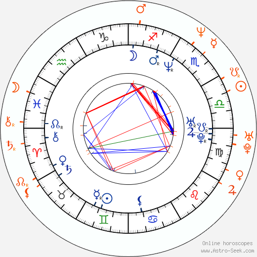 Horoscope Matching, Love compatibility: Taylor St. Clair and Savanna Samson