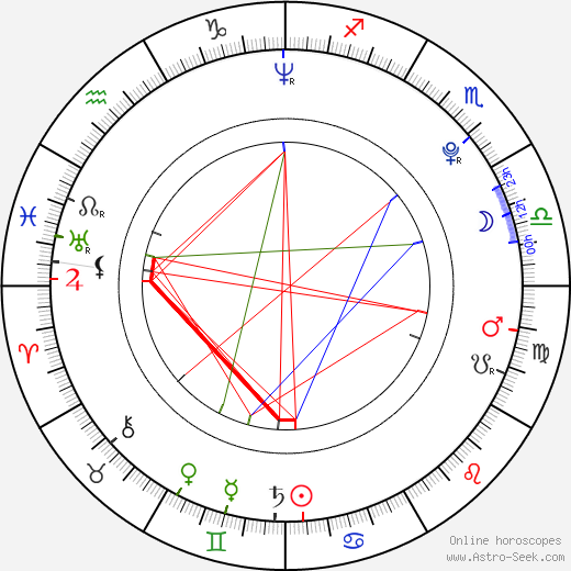 Pope Leo IX tema natale, oroscopo, Pope Leo IX oroscopi gratuiti, astrologia