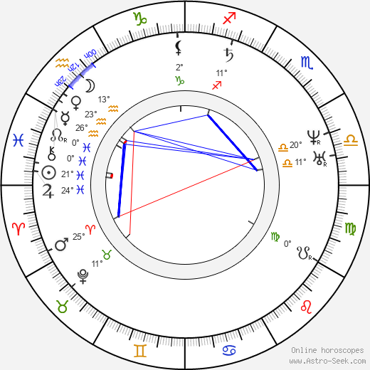 King of England Henry II birth chart, biography, wikipedia 2020, 2021