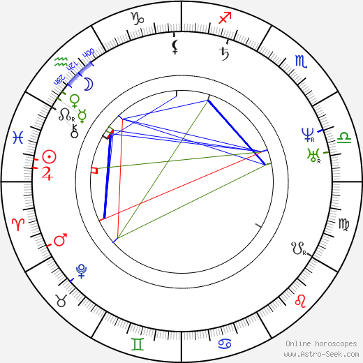 King of England Henry II birth chart, King of England Henry II astro natal horoscope, astrology