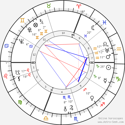 Joan of Arc - The Maid of Orléans birth chart, biography, wikipedia 2017, 2018