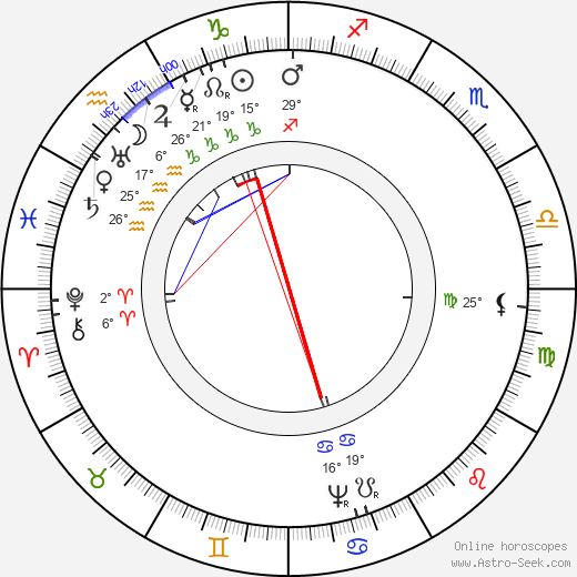 Jaroslav Bořita z Martinic birth chart, biography, wikipedia 2019, 2020
