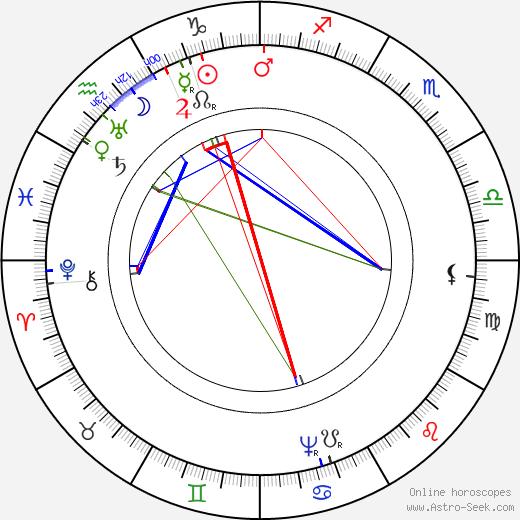 Jaroslav Bořita z Martinic birth chart, Jaroslav Bořita z Martinic astro natal horoscope, astrology