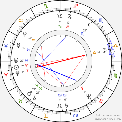 John Amos Comenius birth chart, biography, wikipedia 2020, 2021