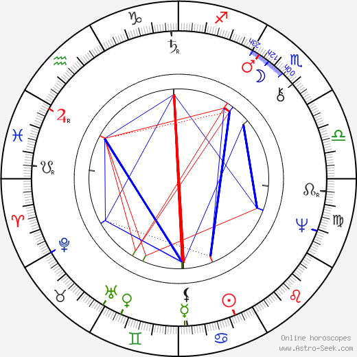 Rembrandt birth chart, Rembrandt astro natal horoscope, astrology