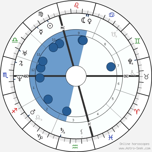 Louis XIV of France wikipedia, horoscope, astrology, instagram