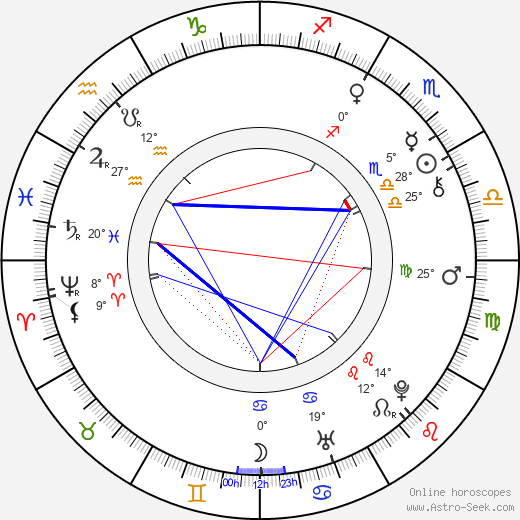 Maria Amalia of Austria birth chart, biography, wikipedia 2019, 2020