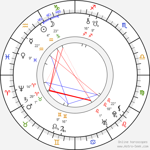 Farinelli birth chart, biography, wikipedia 2018, 2019