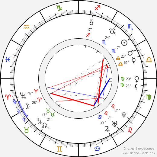 Pope Clement XIV birth chart, biography, wikipedia 2019, 2020