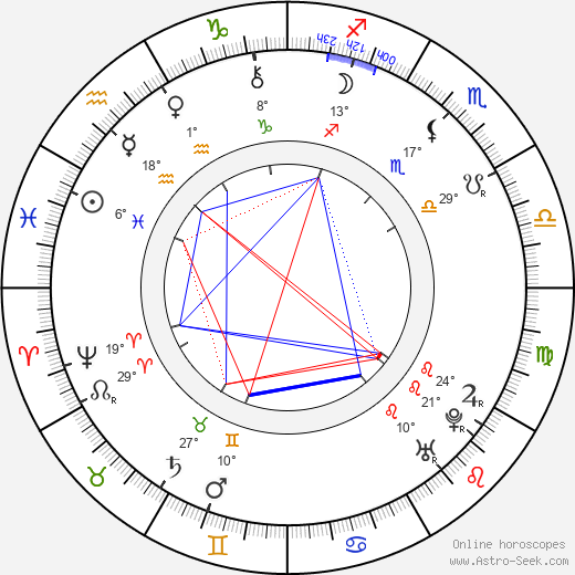 Carlo Goldoni birth chart, biography, wikipedia 2019, 2020