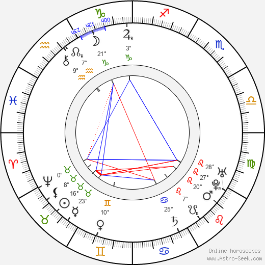David Hume birth chart, biography, wikipedia 2019, 2020