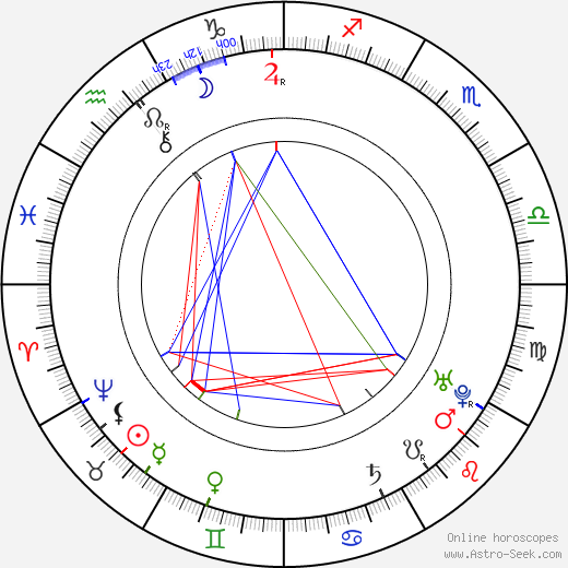 David Hume astro natal birth chart, David Hume horoscope, astrology