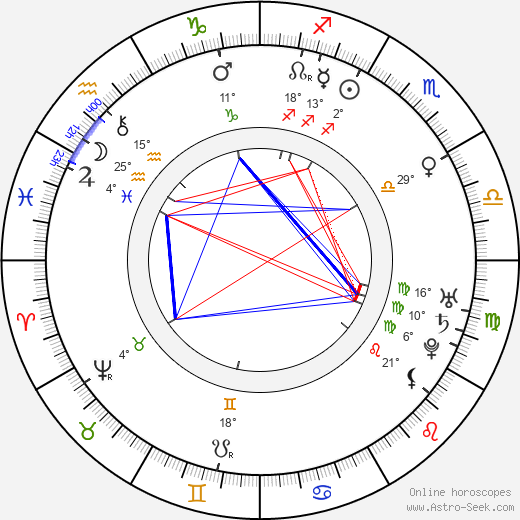 Laurence Sterne birth chart, biography, wikipedia 2019, 2020