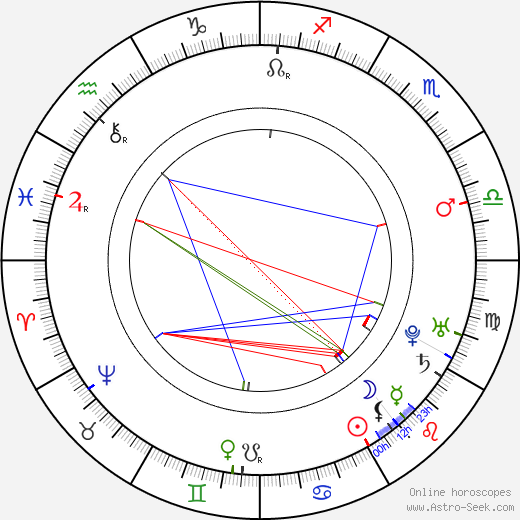Jacques-Germain Soufflot birth chart, Jacques-Germain Soufflot astro natal horoscope, astrology