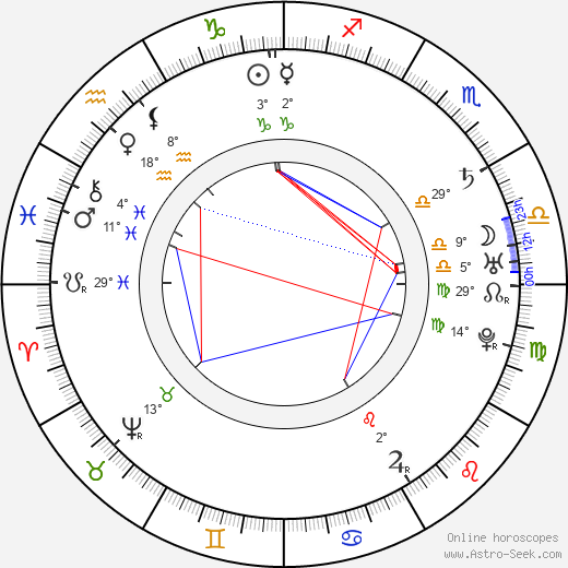 Pope Pius VI birth chart, biography, wikipedia 2019, 2020