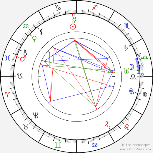 Pope Pius VI astro natal birth chart, Pope Pius VI horoscope, astrology