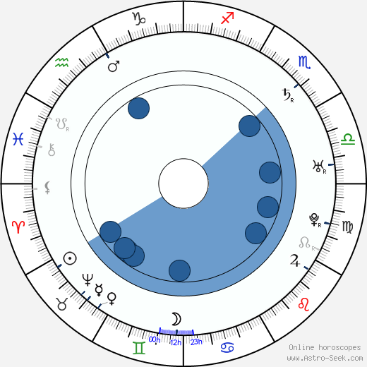 Giuseppe Baretti wikipedia, horoscope, astrology, instagram