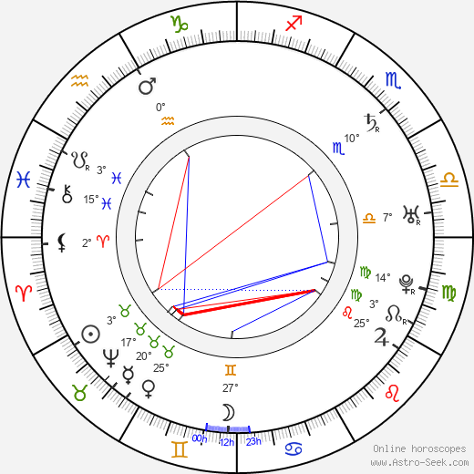 Giuseppe Baretti birth chart, biography, wikipedia 2019, 2020