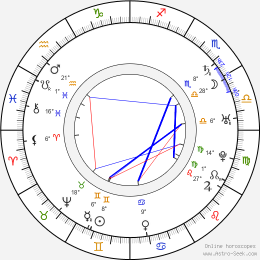 Gelasius Dobner birth chart, biography, wikipedia 2019, 2020