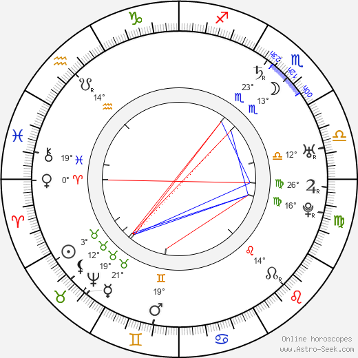 Vilna Gaon birth chart, biography, wikipedia 2018, 2019