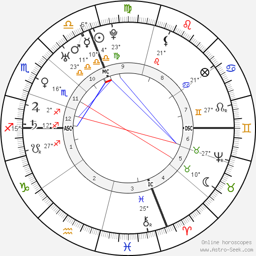 Samuel Adams birth chart, biography, wikipedia 2019, 2020