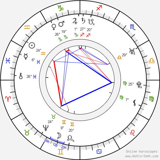 Antoine Louis birth chart, biography, wikipedia 2020, 2021