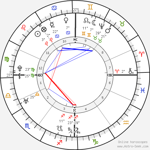 Joshua Reynolds birth chart, biography, wikipedia 2020, 2021
