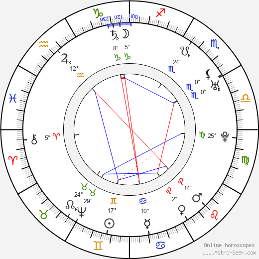 John Smeaton birth chart, biography, wikipedia 2019, 2020