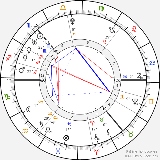 James Cook birth chart, biography, wikipedia 2020, 2021