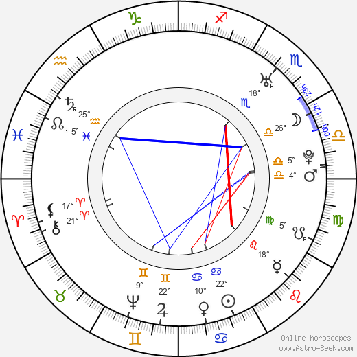 Robert Adam birth chart, biography, wikipedia 2019, 2020