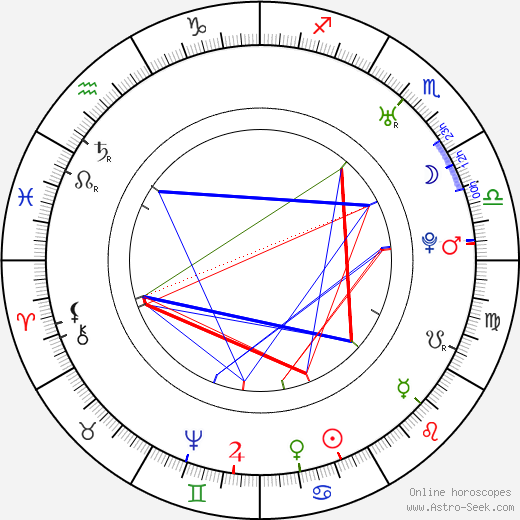 Robert Adam astro natal birth chart, Robert Adam horoscope, astrology