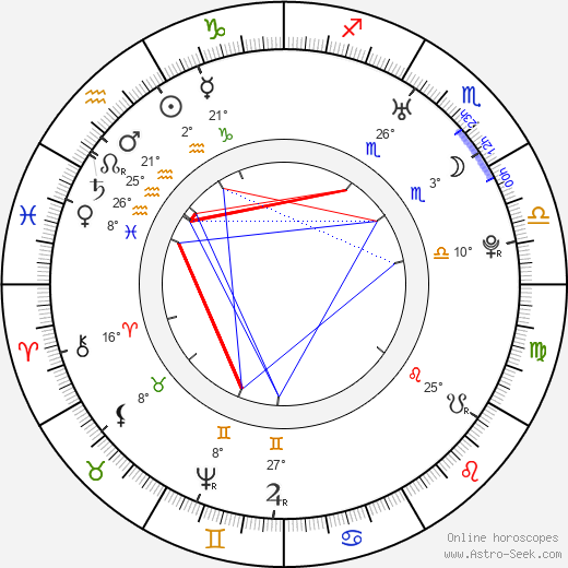 Gotthold Ephraim Lessing birth chart, biography, wikipedia 2019, 2020