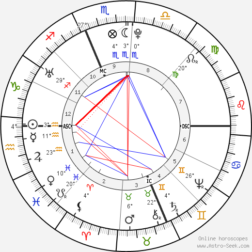 John Hancock birth chart, biography, wikipedia 2019, 2020