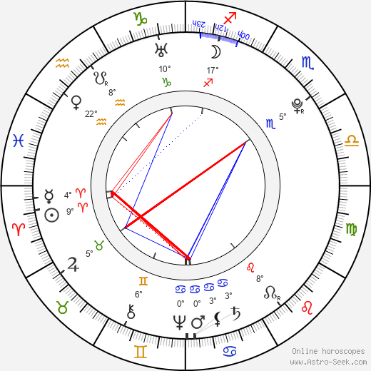 Maria Josepha birth chart, biography, wikipedia 2019, 2020