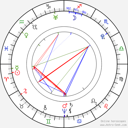 Maria Josepha astro natal birth chart, Maria Josepha horoscope, astrology
