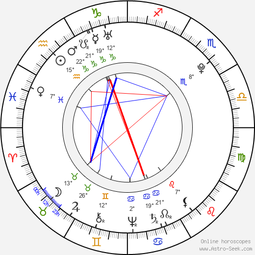 Carl Michael Bellman birth chart, biography, wikipedia 2018, 2019