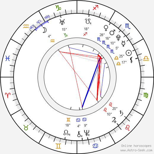 Choderlos de Laclos birth chart, biography, wikipedia 2019, 2020