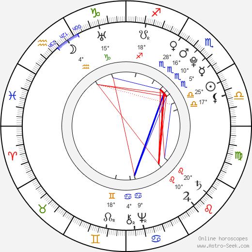 Choderlos de Laclos birth chart, biography, wikipedia 2020, 2021
