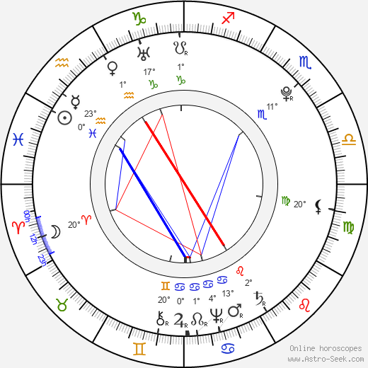 Gottlieb Stephanie Jr. birth chart, biography, wikipedia 2019, 2020