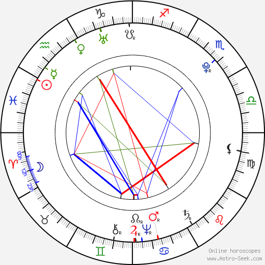 Gottlieb Stephanie Jr. astro natal birth chart, Gottlieb Stephanie Jr. horoscope, astrology