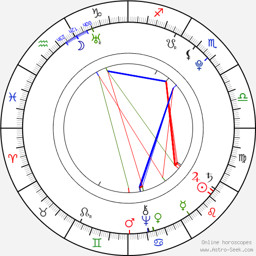 Pope Pius VII astro natal birth chart, Pope Pius VII horoscope, astrology