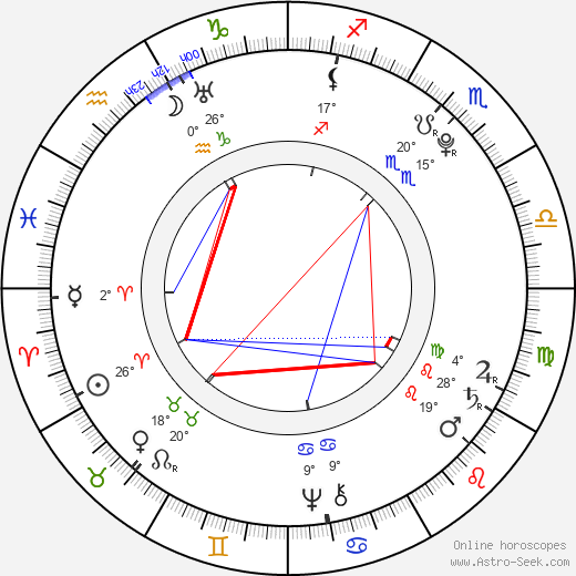 Johann Georg Pupp birth chart, biography, wikipedia 2017, 2018
