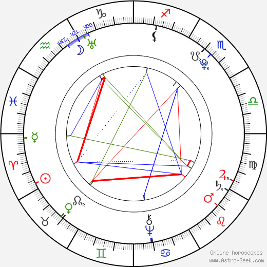 Johann Georg Pupp astro natal birth chart, Johann Georg Pupp horoscope, astrology