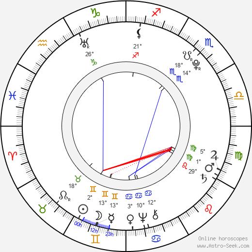 Jean Paul Marat birth chart, biography, wikipedia 2019, 2020