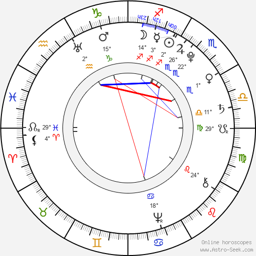 Maria Luisa of Spain birth chart, biography, wikipedia 2019, 2020