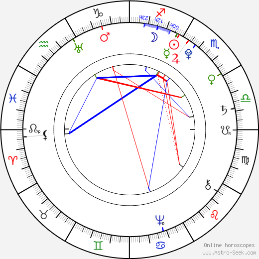 Maria Luisa of Spain astro natal birth chart, Maria Luisa of Spain horoscope, astrology