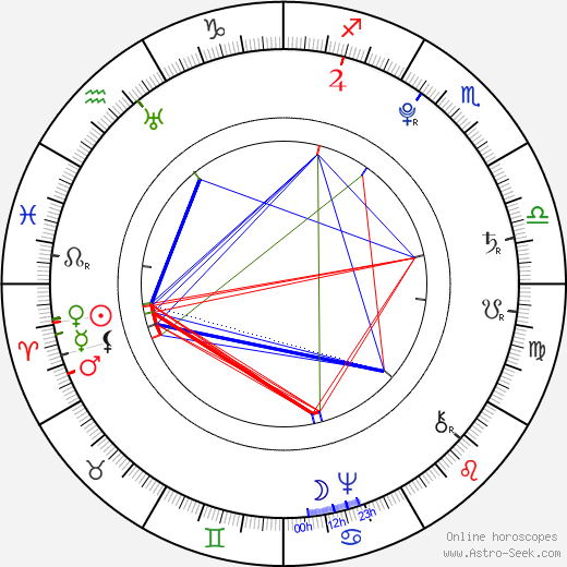 Francisco de Goya astro natal birth chart, Francisco de Goya horoscope, astrology
