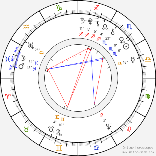 Richard B. Sheridan birth chart, biography, wikipedia 2019, 2020